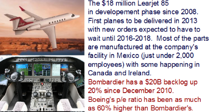 Bombardier, Aerospace Industry, Corporate Jets, Learjet, Learjet 85, Montreal, Mexico, Canada, Canadian, Boeing, Embraer, Competition, 18 million dollar, airplane, fuselage, companies with a low p/e ratio, earnings, backlog, 2016, 2013