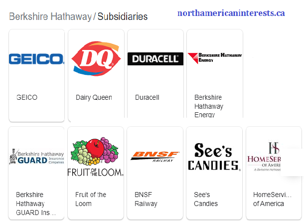 berkshire hathaway, subsidiaries, divisions, units, fruit of the loom, duracell, dairy queen, fast food stocks, restaurant chains, diversified portfolio, multinational, investments, geico, warren buffett